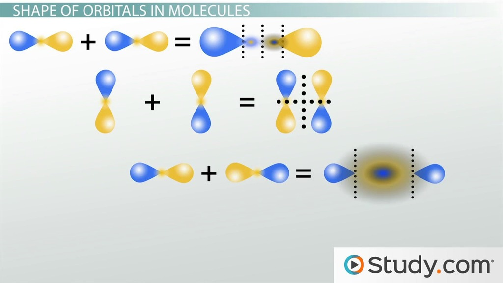 Molecular orbital theory tutorial and diagrams video lesson molecular orbital theory tutorial and diagrams video lesson transcript study ccuart Image collections