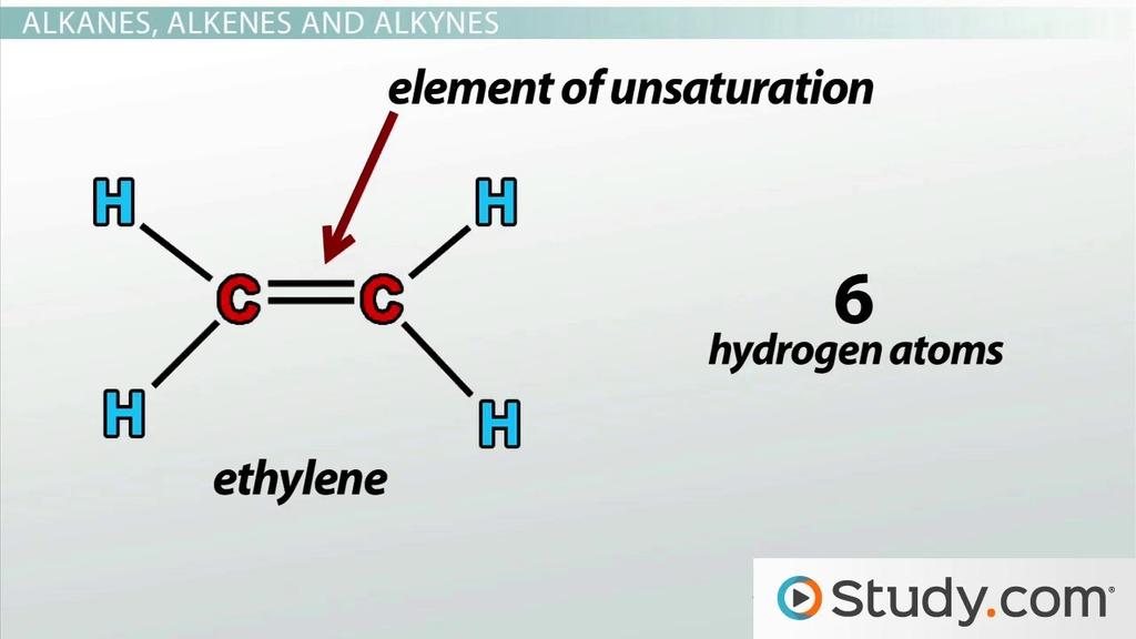 Organic Molecules Alkanes Alkenes Aromatic Hydrocarbons And