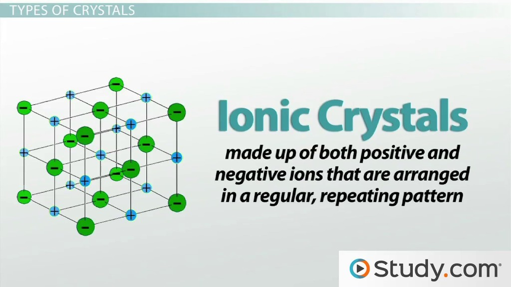 Metallic Bonding: The Electron-Sea Model & Why Metals Are Good ...