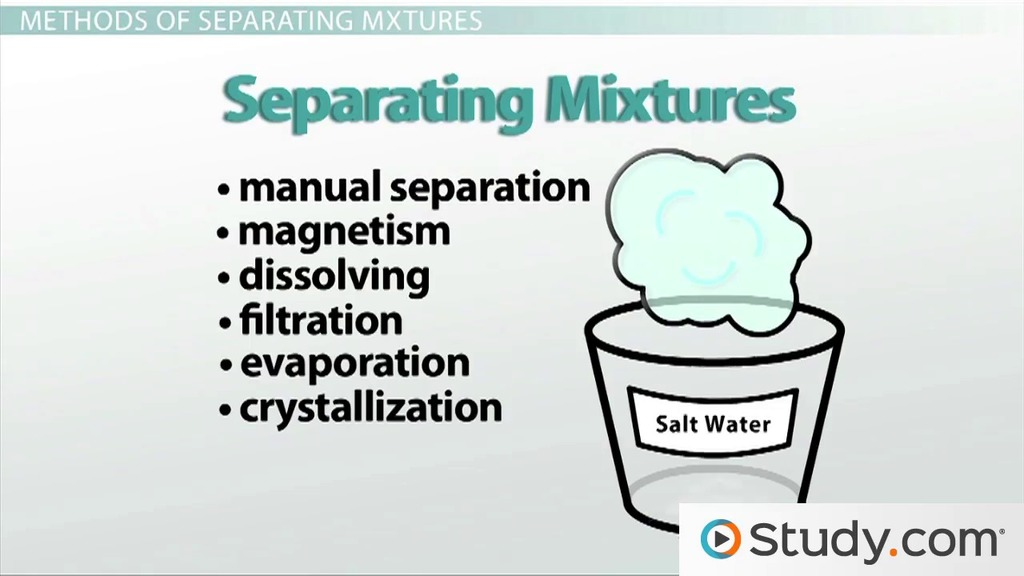 Chromatography Distillation And Filtration Methods Of Separating