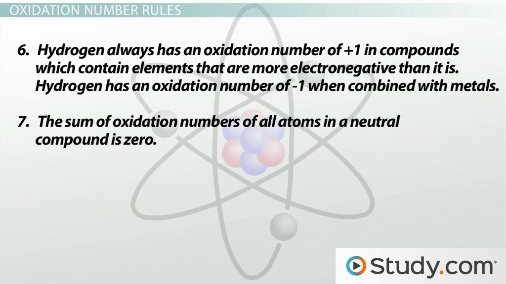 Assigning Oxidation Numbers to Elements in a Chemical Formula ...