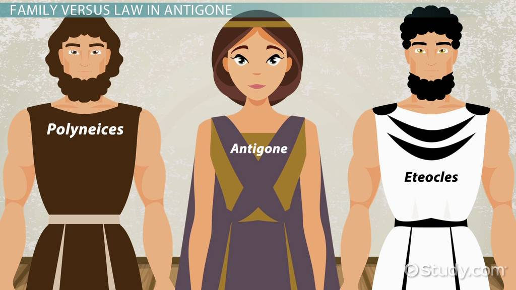 antigone compare and contrast Similar questions antigone compare and contrast the characters of antigone and ismene in 3 ways or describe antigone's choice(killing herself), does it portray tragic pride or demonstrate a heroic dedication to virtue.