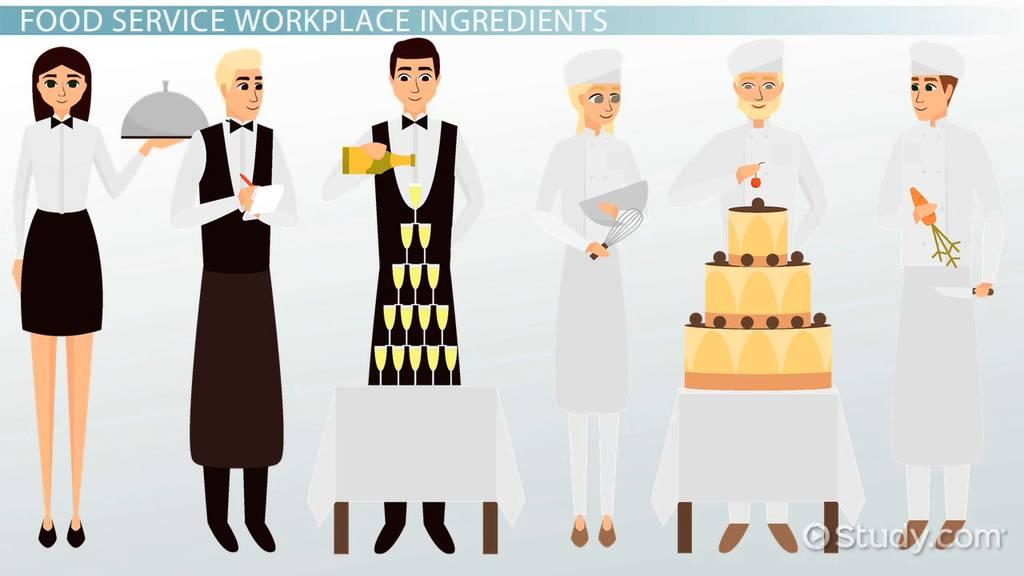 Production U0026 Service Roles In The Food Industry   Video U0026 Lesson Transcript  | Study.com