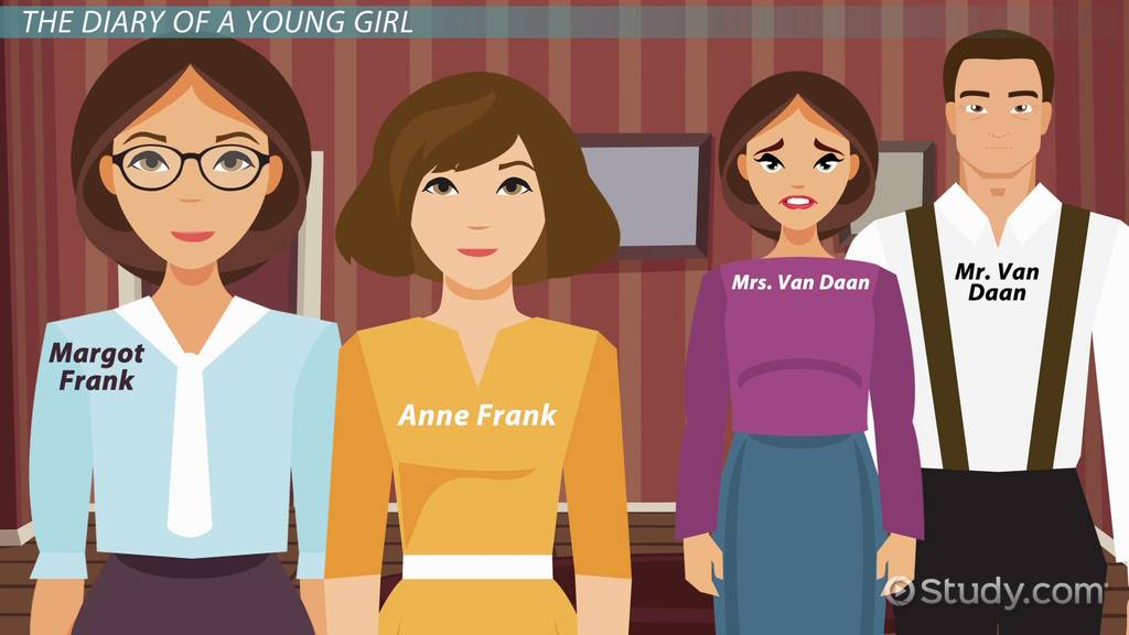 anne frank and margot relationship marketing