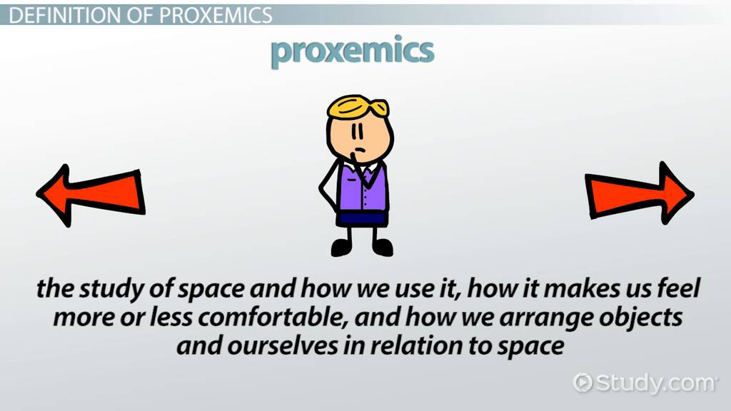 What Is Proxemics Definition Examples Video Lesson Transcript Study Com Every culture views time differently and how it relates to the communication process. what is proxemics definition examples video