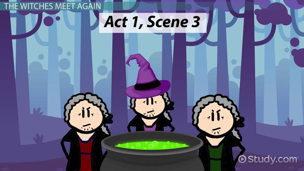 macbeth act 1  scene 3  summary  u0026 quotes