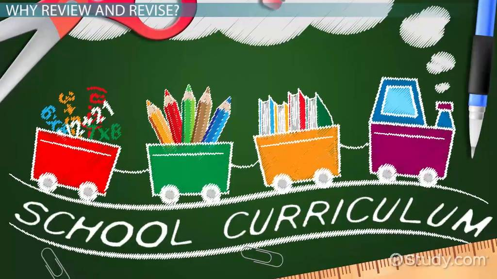 The Importance of Curriculum Review & Revision - Video ...