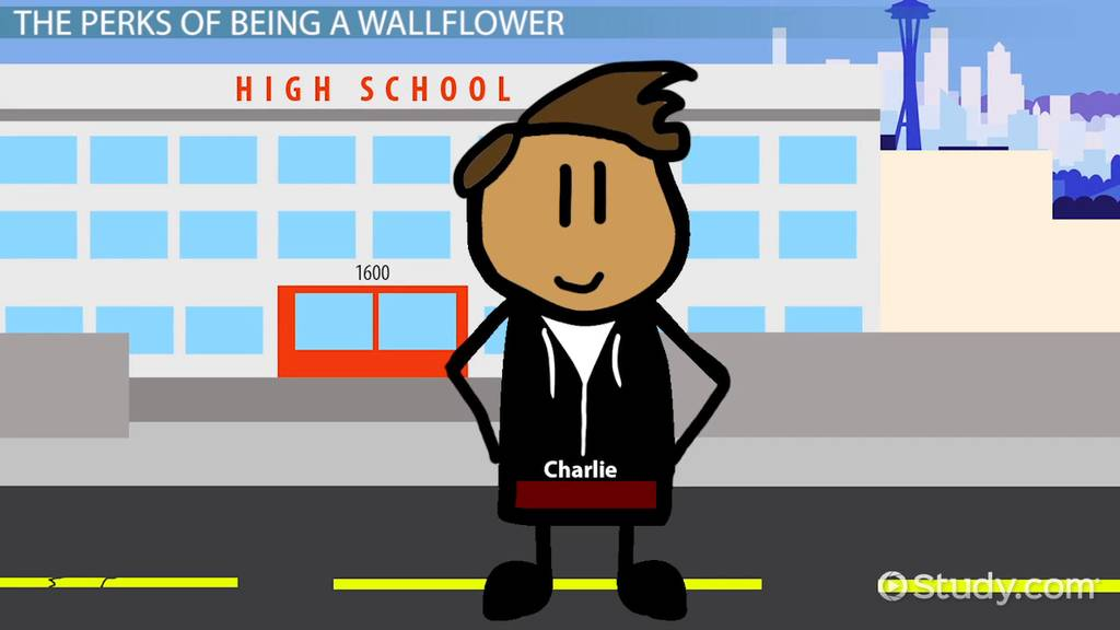 perks of being a wallflower test pdf