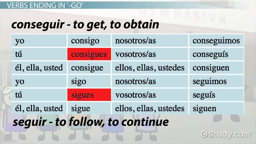 Irregular Present Tense Verbs In Spanish Video Lesson Transcript