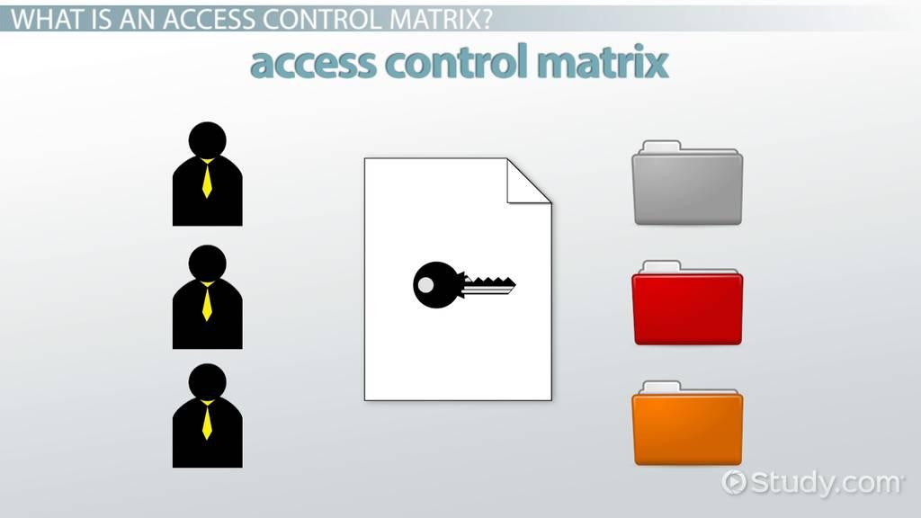Access Control Matrix: Model & Example - Video & Lesson Transcript | Study.com