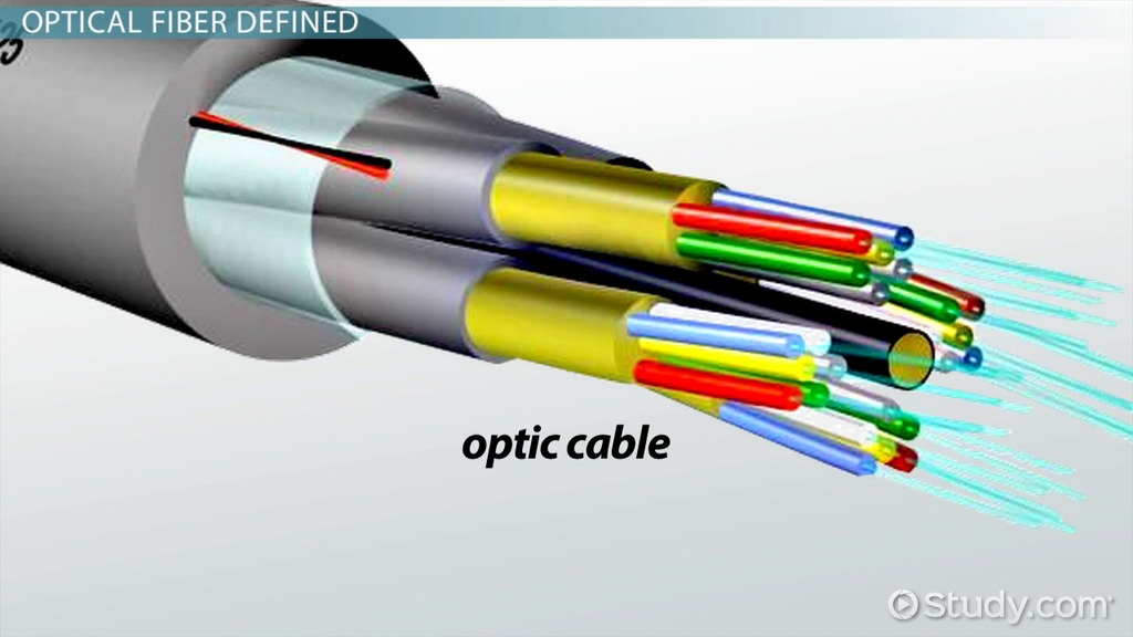 What is Optical Fiber? - Definition & Concept - Video ...