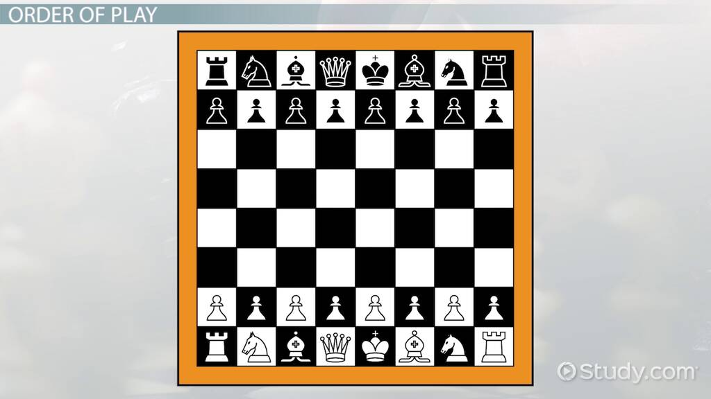 image regarding Printable Chess Board identify Suggestions of Chess: Lesson for Youngsters - Video clip Lesson Transcript