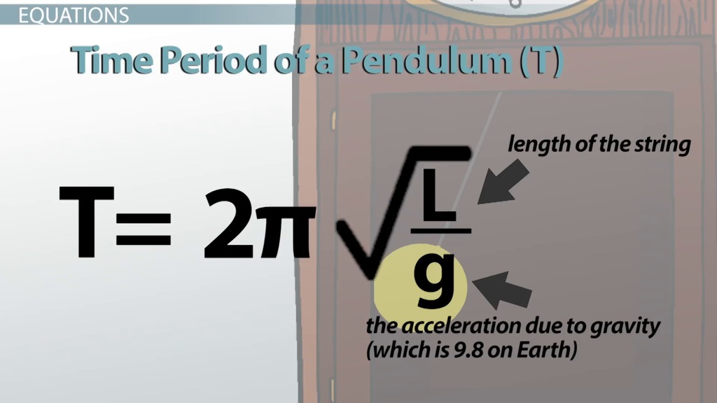 how to make g the subject of penduum equation