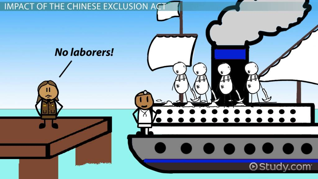 Chinese exclusion act essay