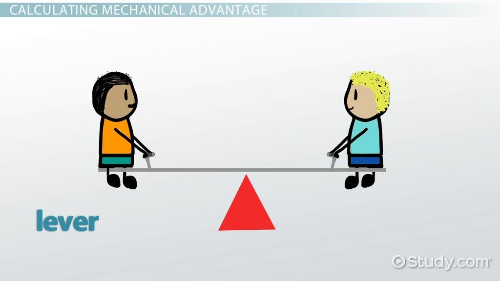 Mechanical Advantage Definition Amp Formula Video