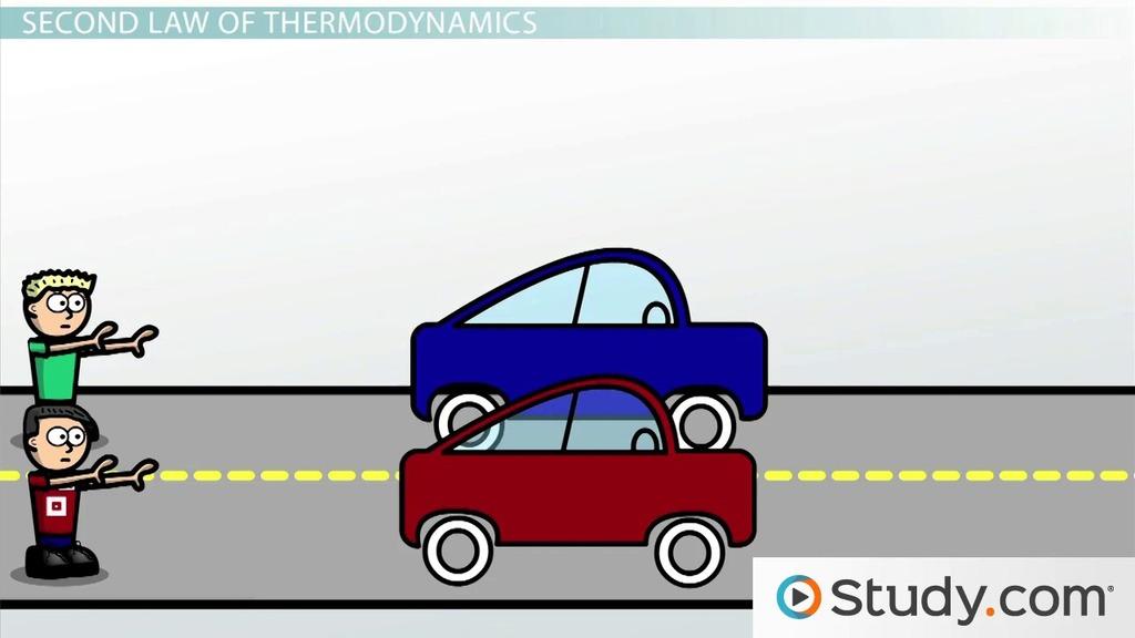 The Laws Of Thermodynamics Video Lesson Transcript Study