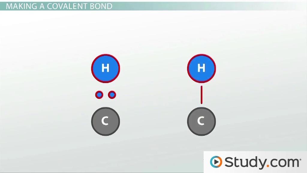 Chemical Bonds I: Covalent - Video & Lesson Transcript | Study.com