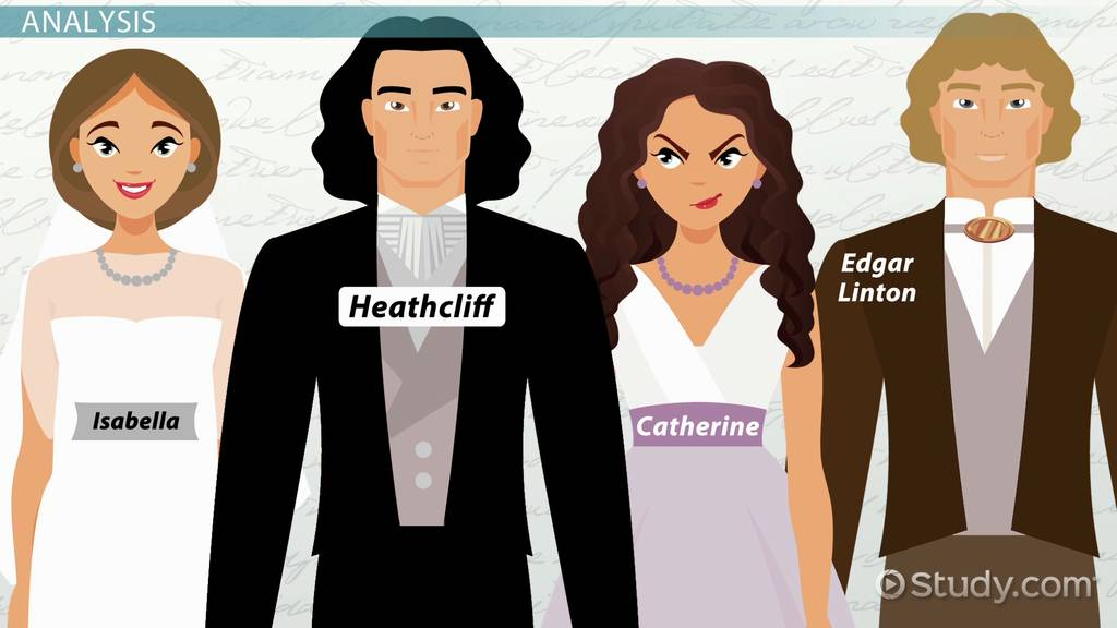 wuthering heights edgar analysis A list of all the characters in wuthering heights the wuthering heights characters covered include: heathcliff, catherine, edgar linton in-depth analysis of.