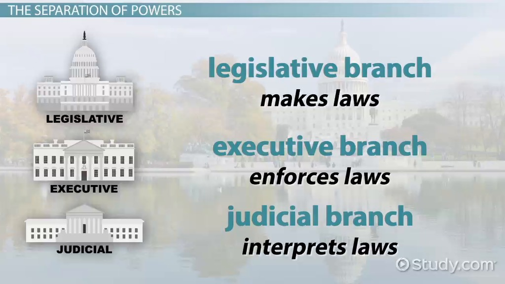 The Distribution Of Power In Government Video Lesson Transcript