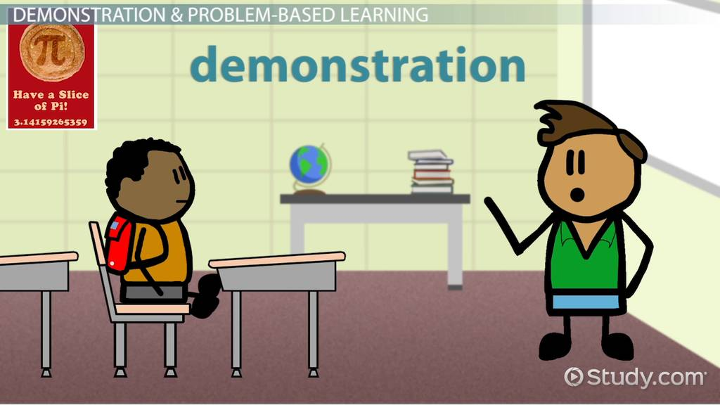 What Are Instructional Strategies Types Examples Video