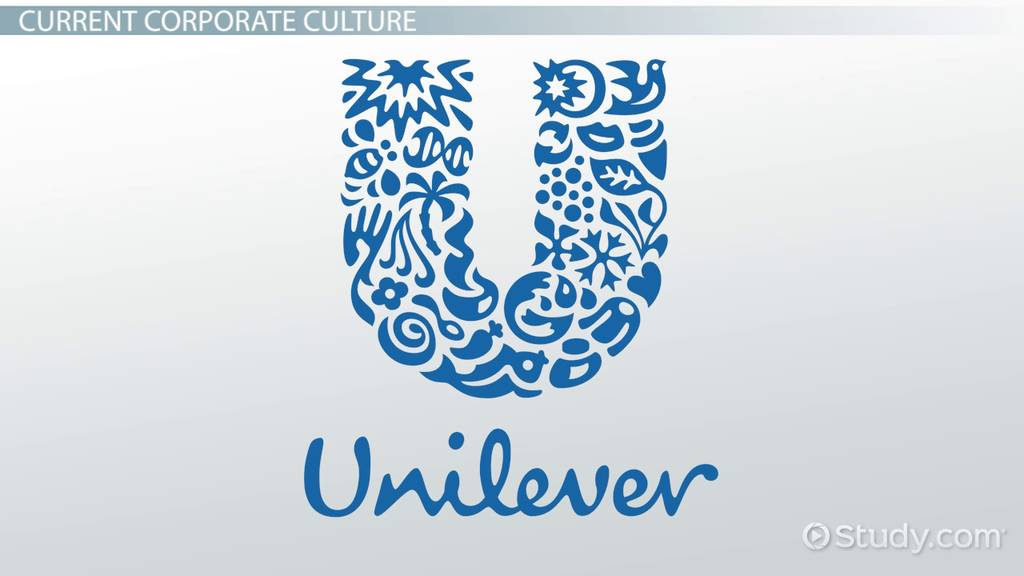organizational culture of unilever Unilever's organizational culture of performance: leadership, culture, human resource structures & practices: a consumer goods firm case study and analysis.