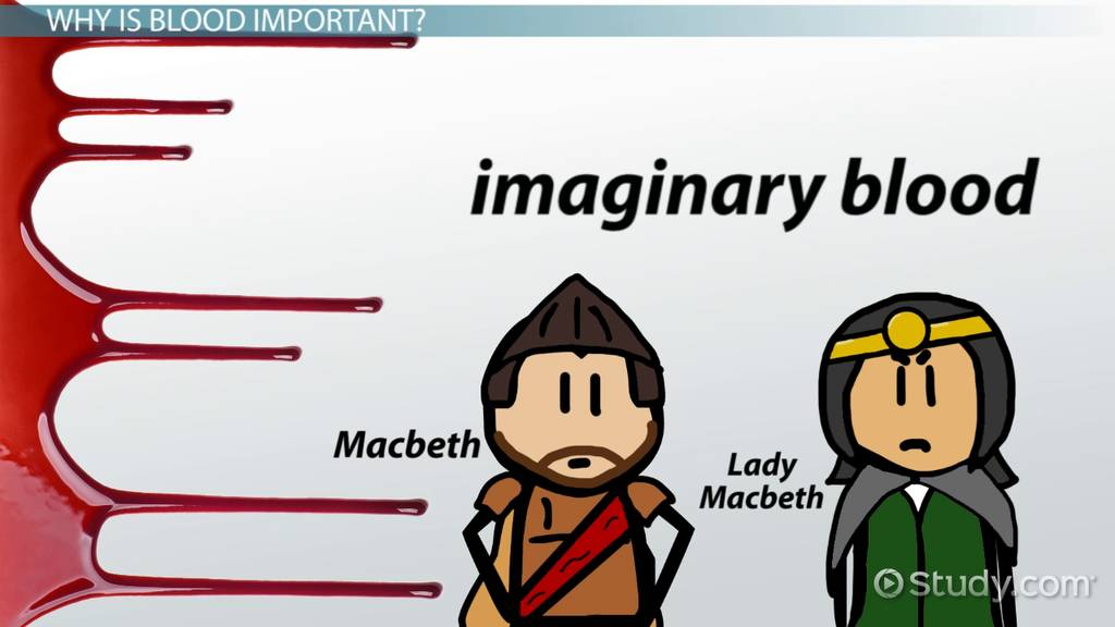 Quotes About Blood In Macbeth Video Lesson Transcript