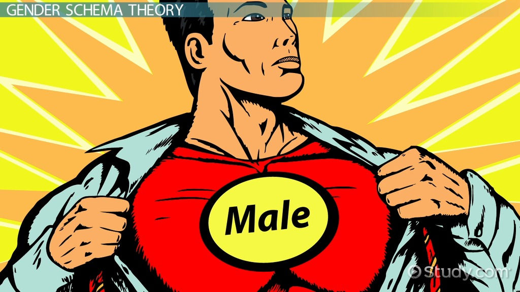 Sandra bem gender schema theory androgyny test video lesson sandra bem gender schema theory androgyny test video lesson transcript study publicscrutiny Gallery