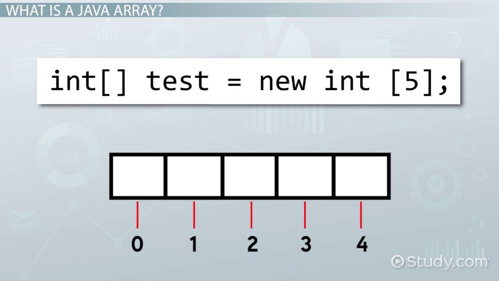 Java Array Length vs  Size - Video & Lesson Transcript