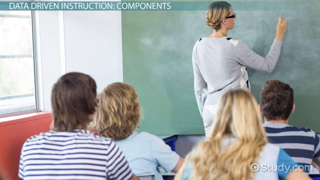 Using Data to Inform Instruction - Video & Lesson Transcript
