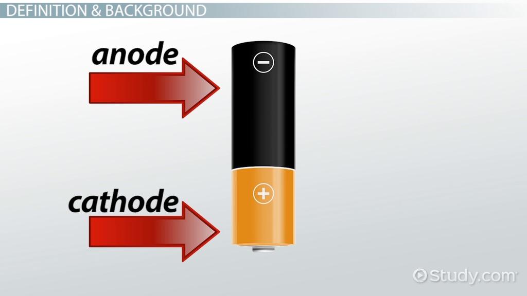 electrodes  definition  u0026 types