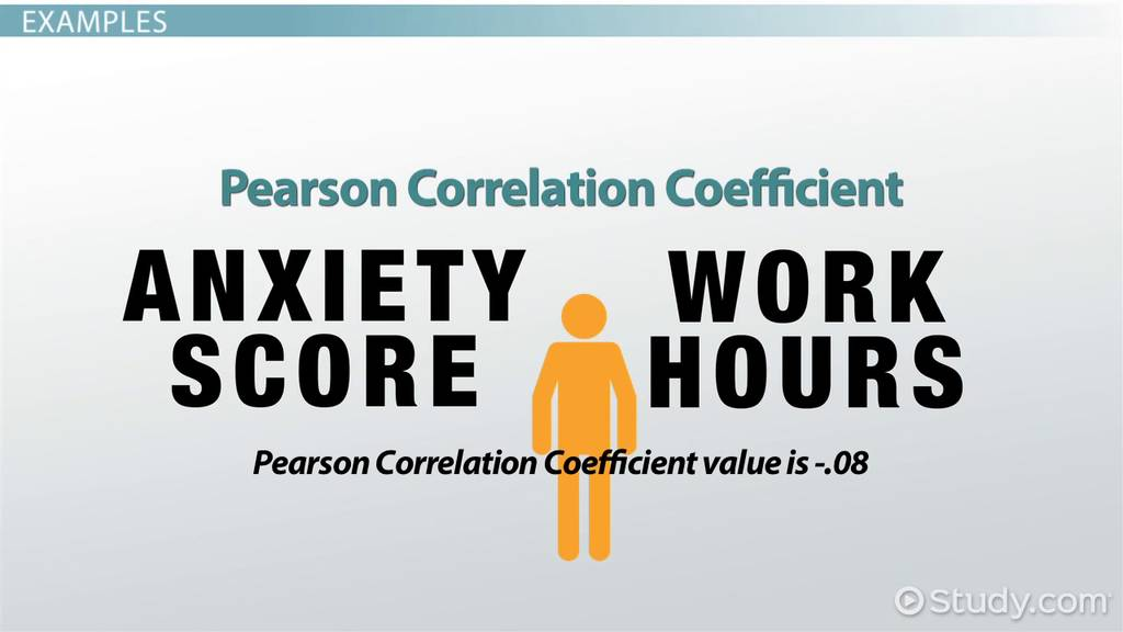 Pearson Correlation Coefficient: Formula, Example