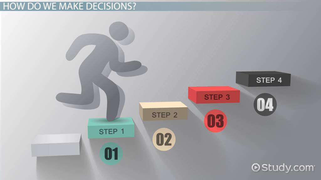 six step decision making process in business