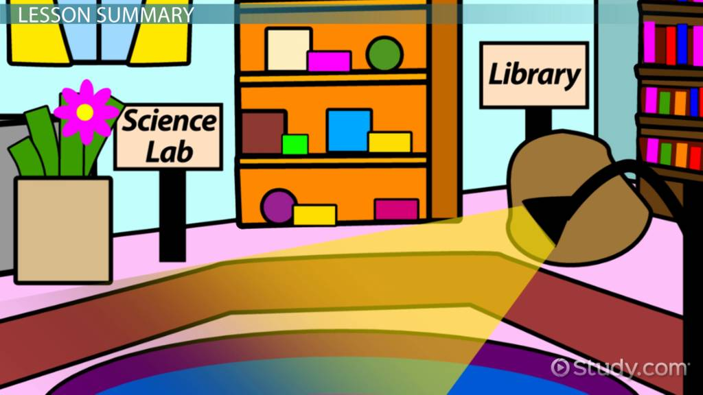 Research Design On Classroom Management : How to develop an effective classroom design video