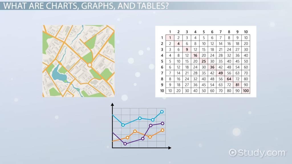 Interpreting Charts, Graphs & Tables - Video & Lesson Transcript ...