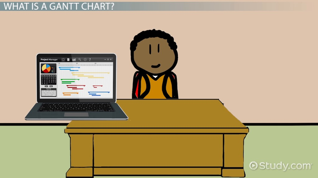 How To Make A Gantt Chart In Word Video Lesson Transcript