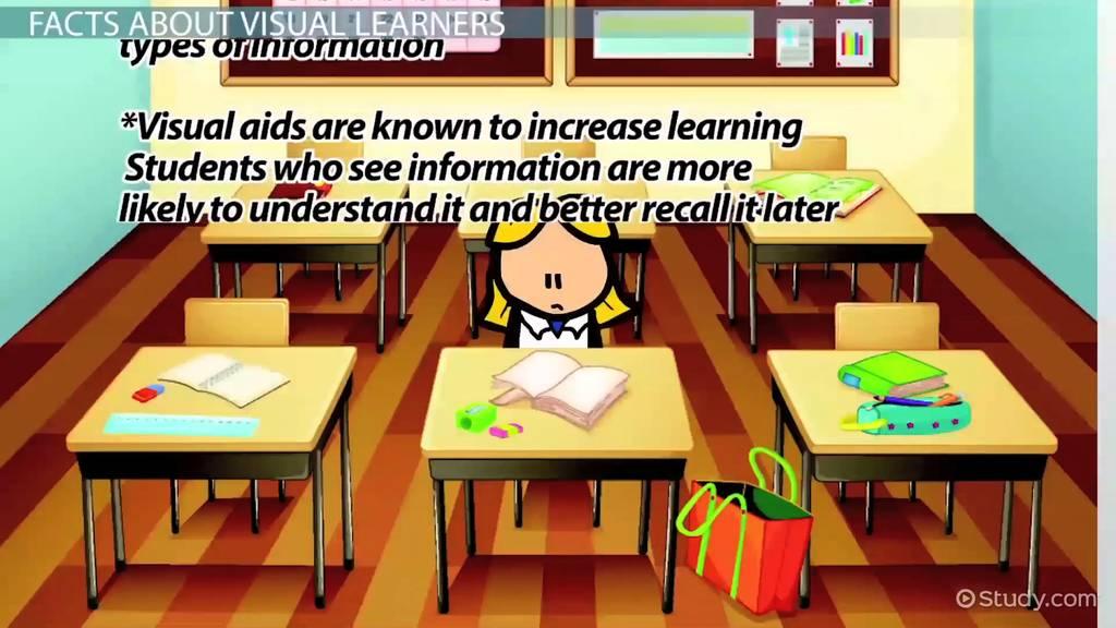 visual learning style  definition  u0026 characteristics