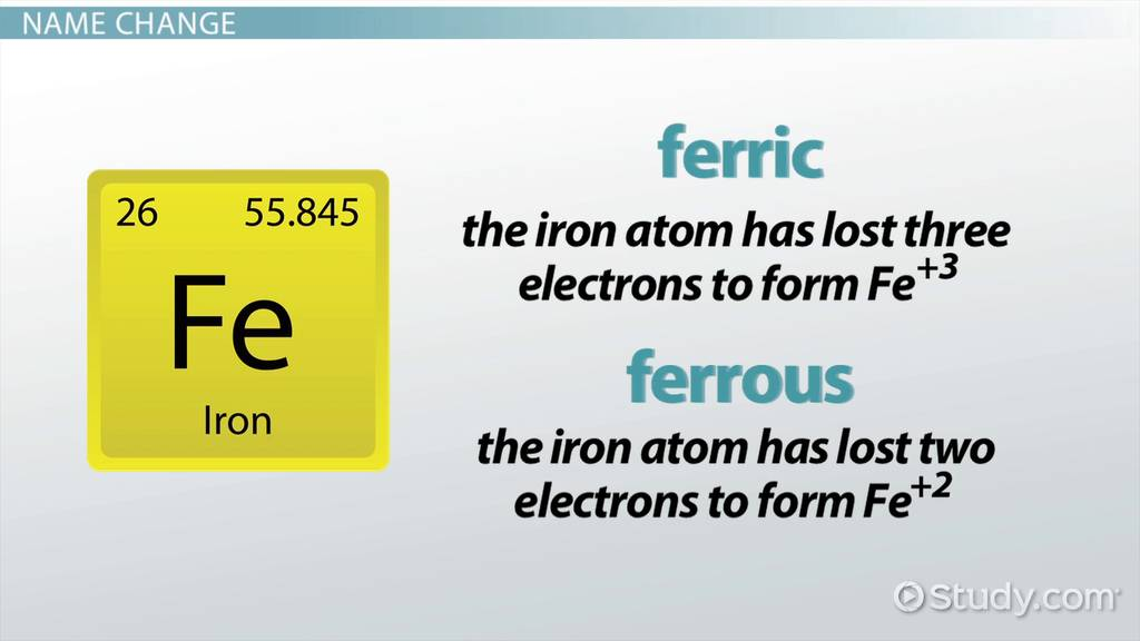 Difference Between Ferric Oxide Ferrous Oxide Video Lesson