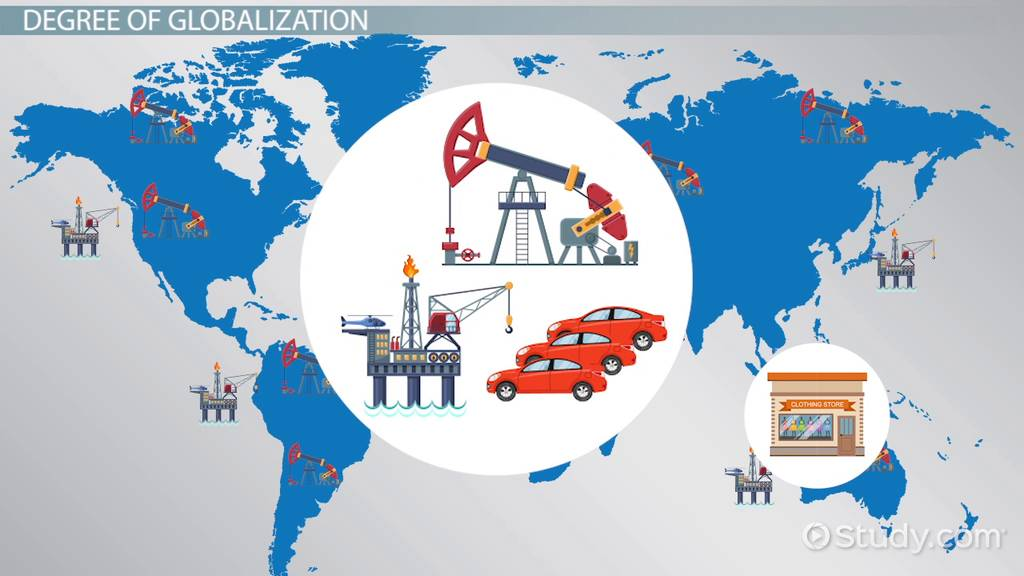 industry globalization vs  global competition