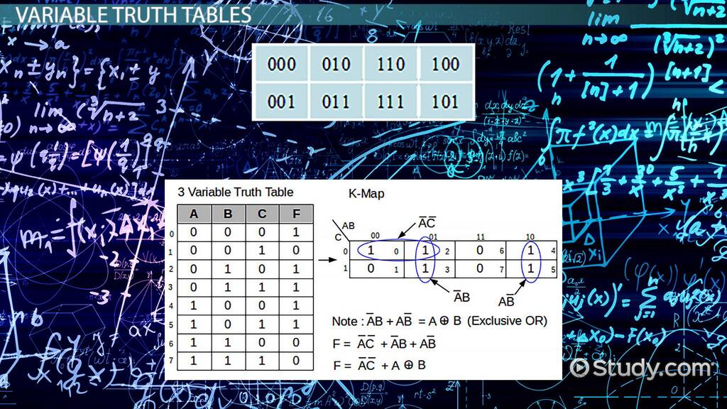 How To Simplify Logic Functions Using Karnaugh Maps Video Lesson Transcript Study Com