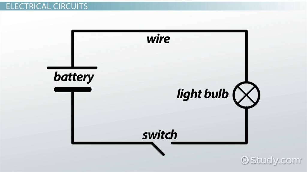 Electric Circuit Diagrams: Lesson for Kids on