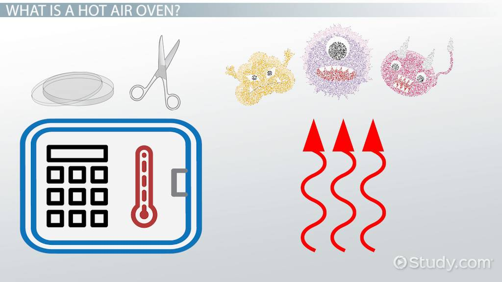 Hot Air Oven For Sterilization Definition Working Principle