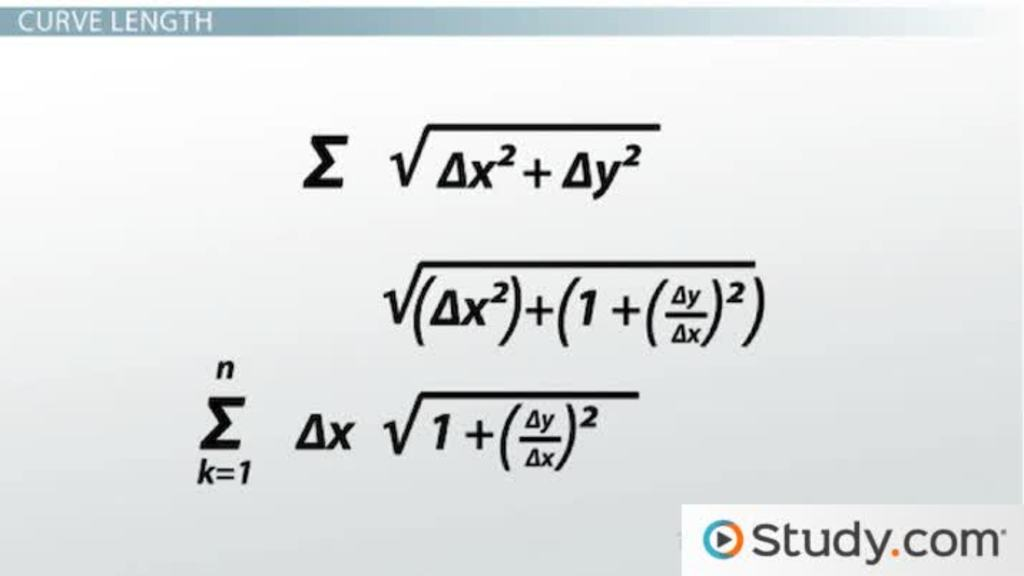 how to find the arc length of a function