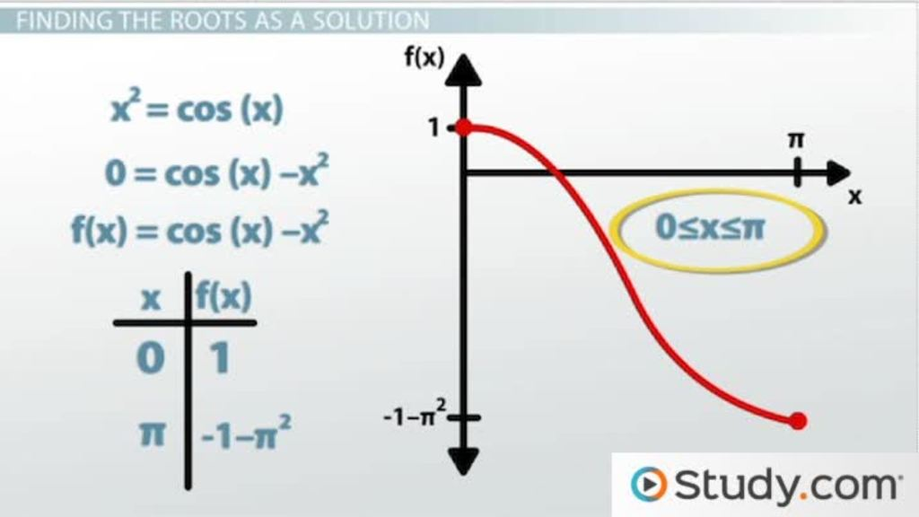 Intermediate Value Theorem: Examples and Applications - Video ...
