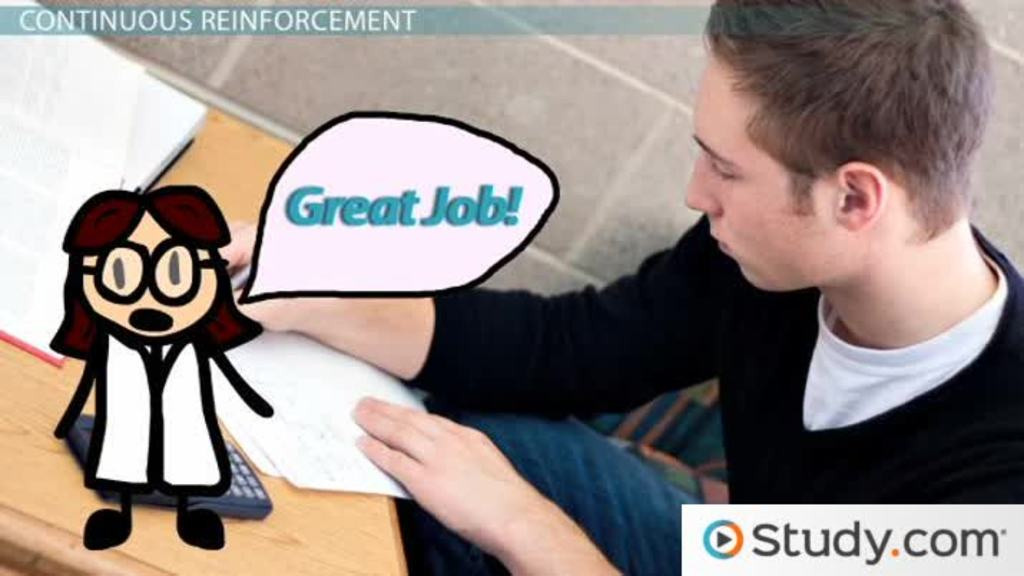 essay negative positive reinforcement View and download positive reinforcement essays examples also discover topics, titles, outlines, thesis statements, and conclusions for your positive reinforcement essay.