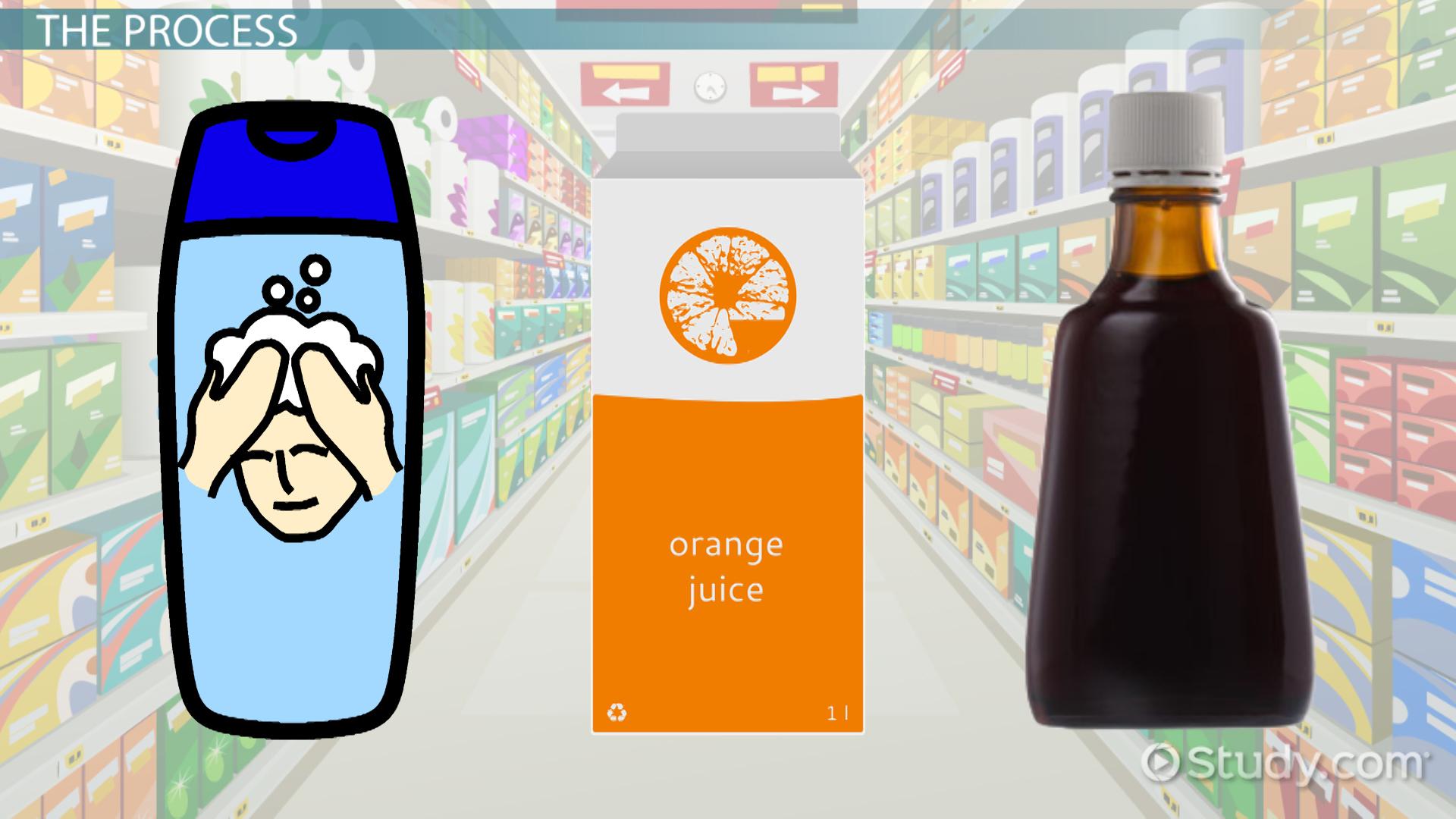 Dissolving Liquids  Process  amp  Examples