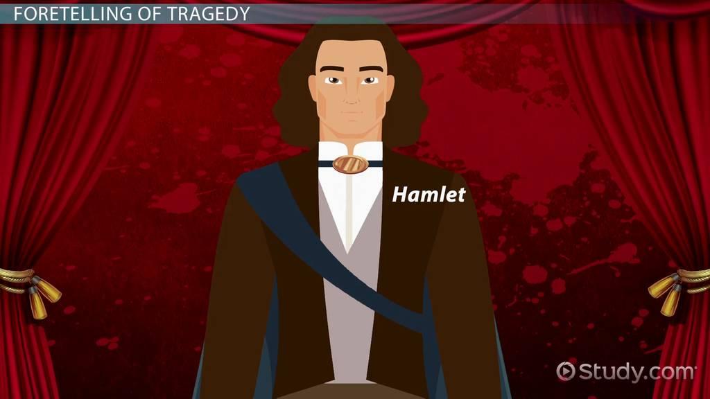 Full Character Analysis of Hamlet