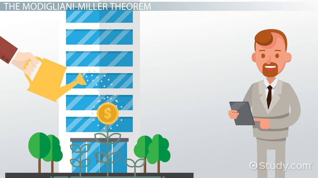 mm theory finance