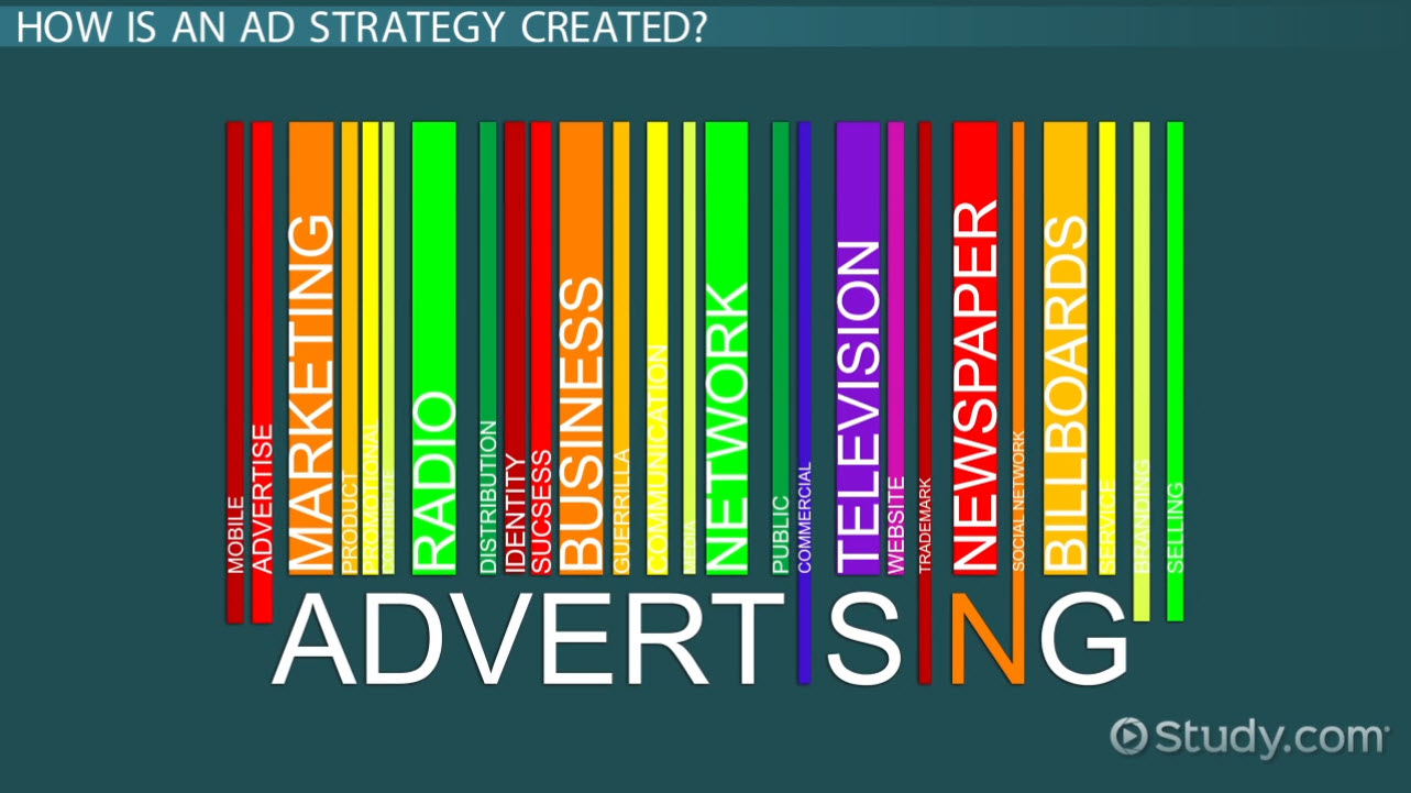 Ad Campaign Strategy Amp Examples Video Amp Lesson