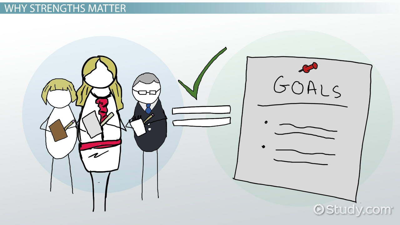 setting team goals objectives video lesson transcript aligning individual strengths team goals