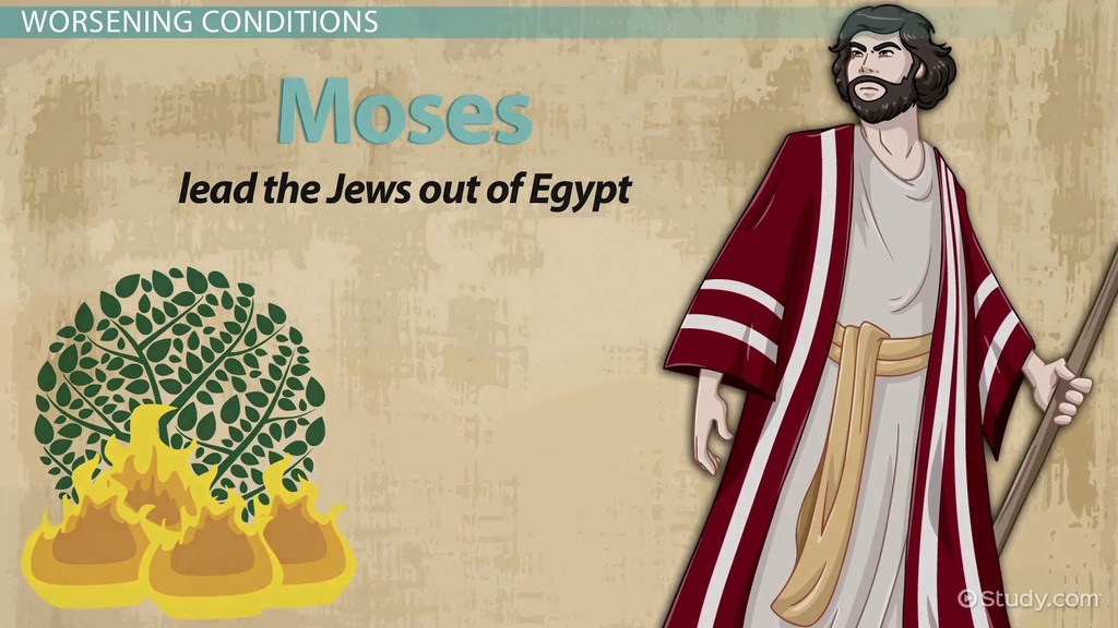 Ancient Hebrews Movement To From Egypt Video Lesson